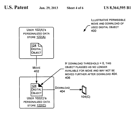 brevet-amazon-2