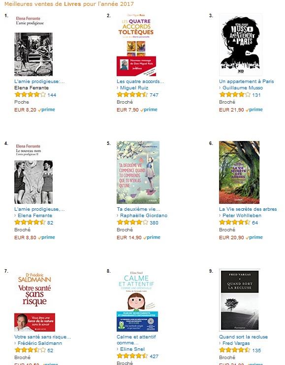 meilleures ventes Amazon 2017