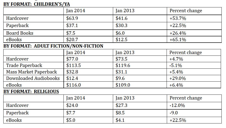 aap-statshot-january-2014-breakdown