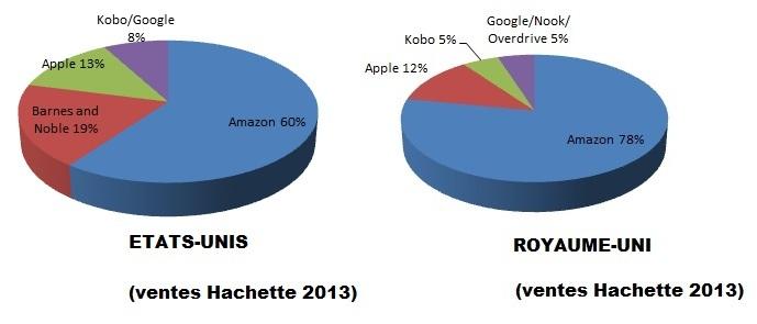 ventes-hachettes-ebooks