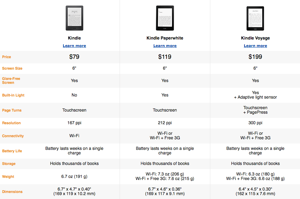 comparaison-kindle