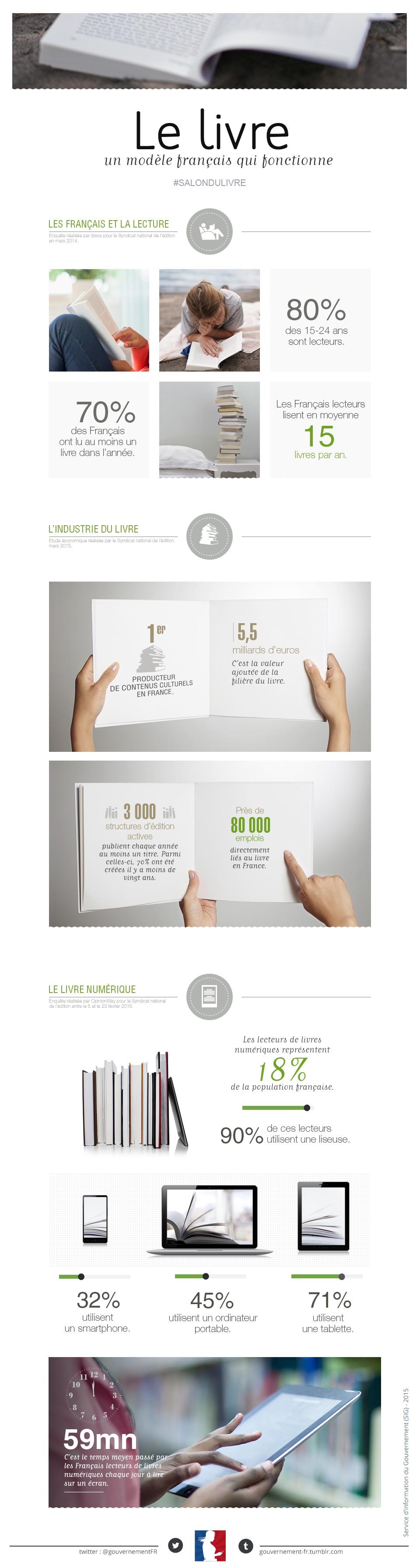 infographie-livre