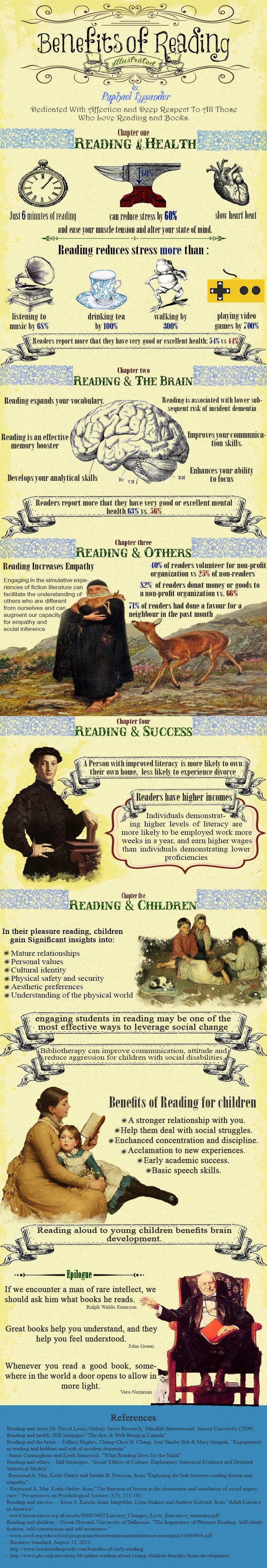Infographie les bienfaits de la lecture - Les bienfaits de la marche rapide sur tapis ...