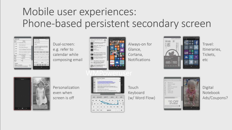 Microsoft écran eink smartphone