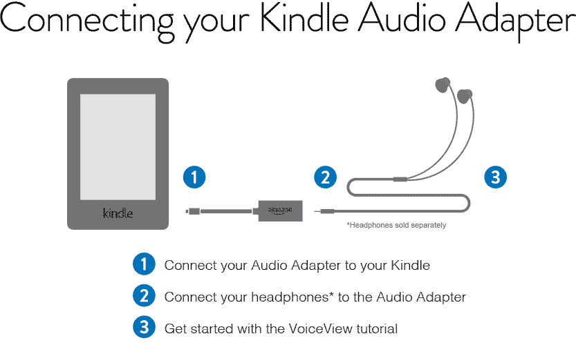 kindle-audio-adapter