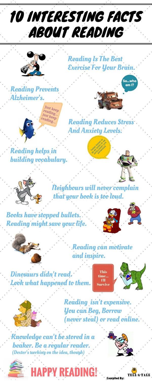 infographie : choses à savoir sur la lecture