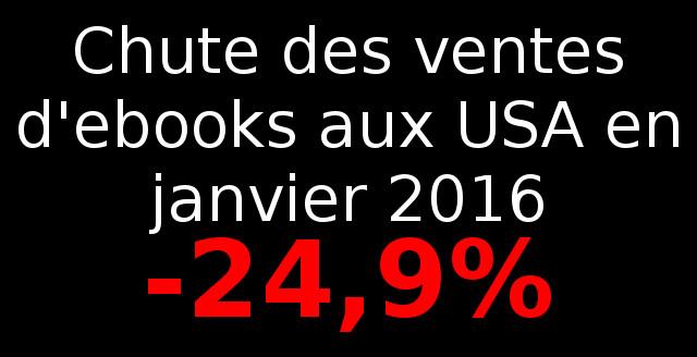 chute des ventes ebooks