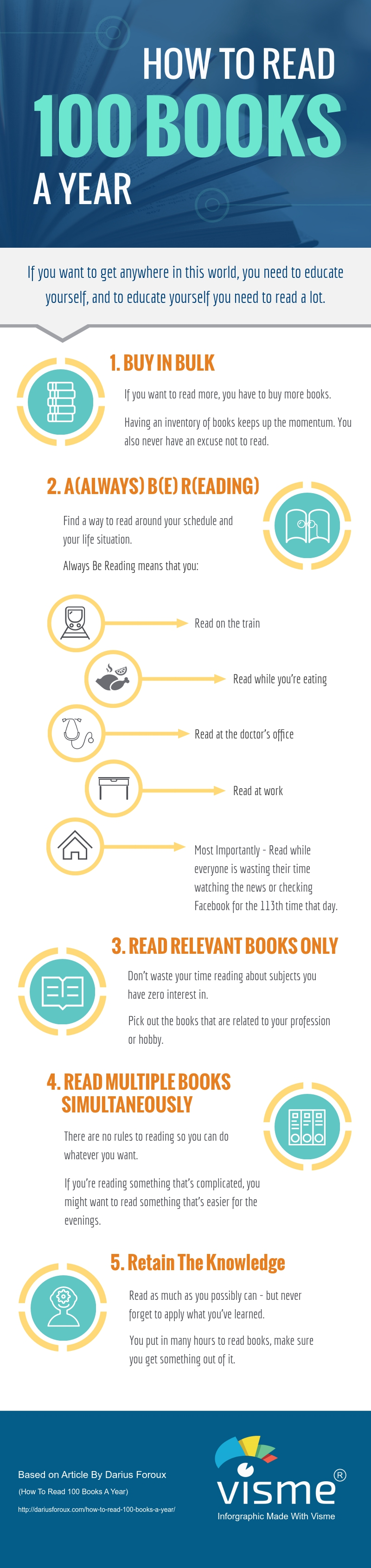 comment lire 100 livres par an